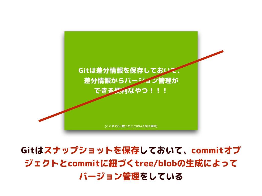 Gitはスナップショットを保存しておいて、commitオブ ジェクトとcommitに紐づくtr...
