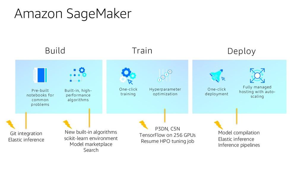 Amazon SageMaker Fully managed hosting with aut...