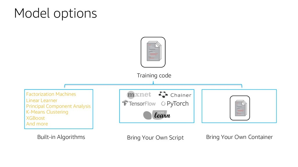 Training code Factorization Machines Linear Lea...