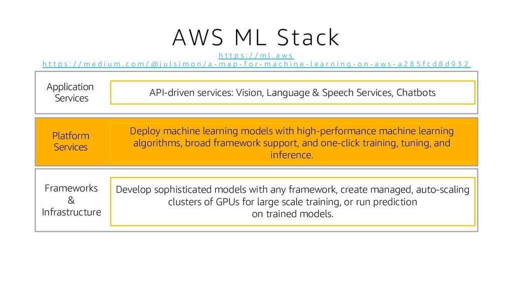 Application Services Platform Services Framewor...