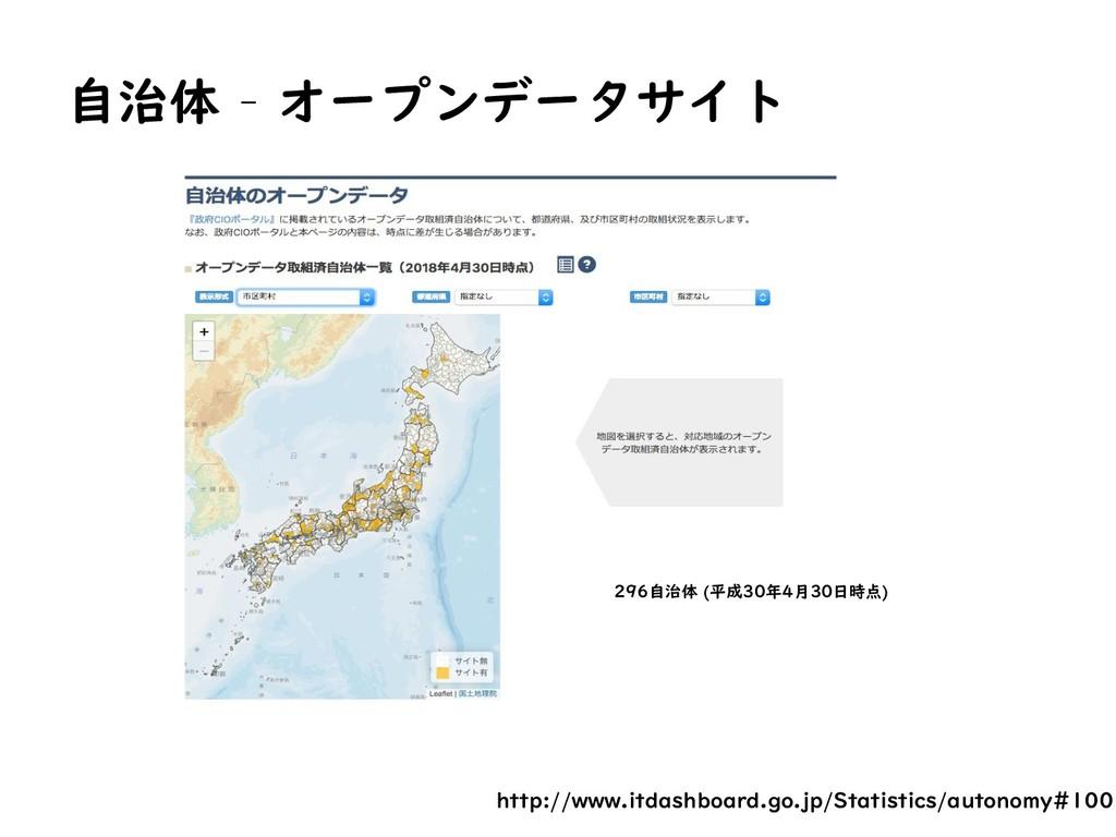 自治体 – オープンデータサイト http://www.itdashboard.go.jp/S...