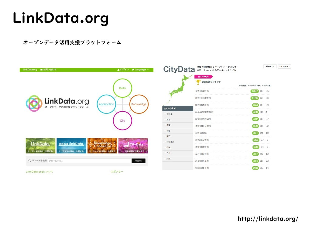 LinkData.org オープンデータ活用支援プラットフォーム http://linkdat...