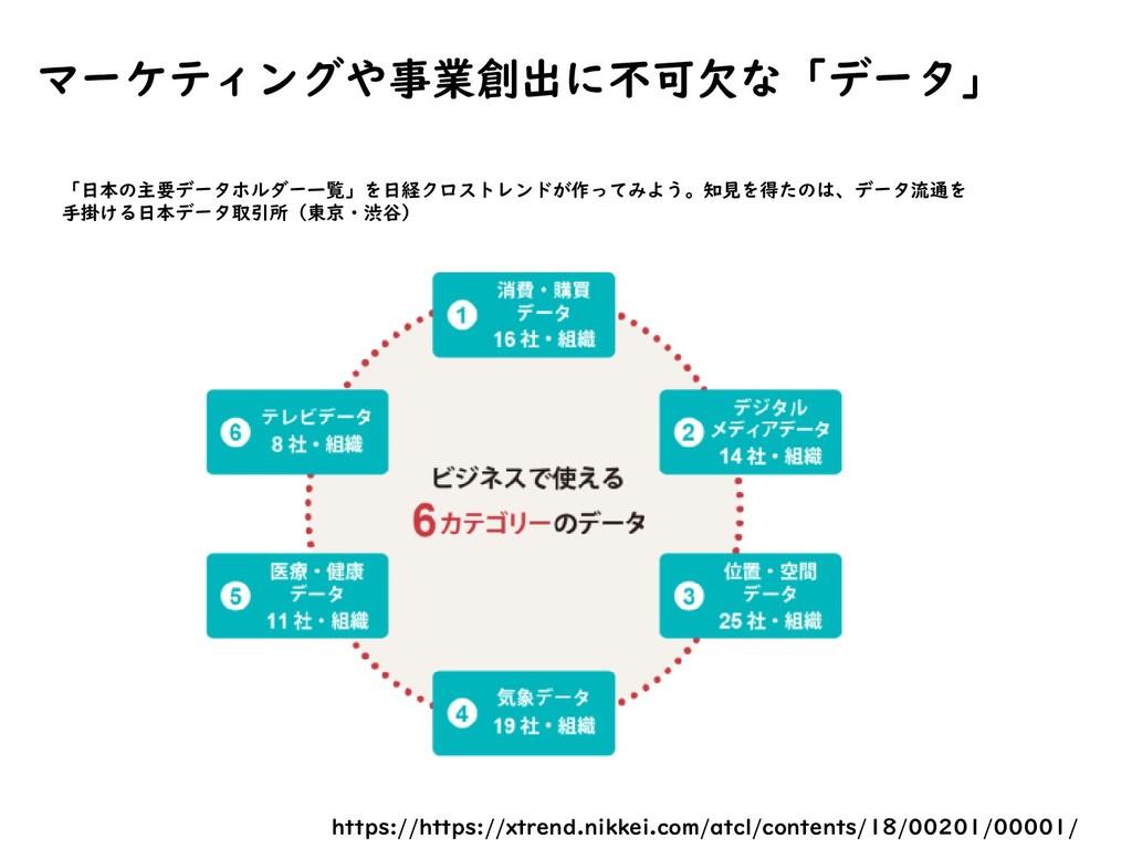 マーケティングや事業創出に不可欠な「データ」 「日本の主要データホルダー一覧」を日経クロストレ...
