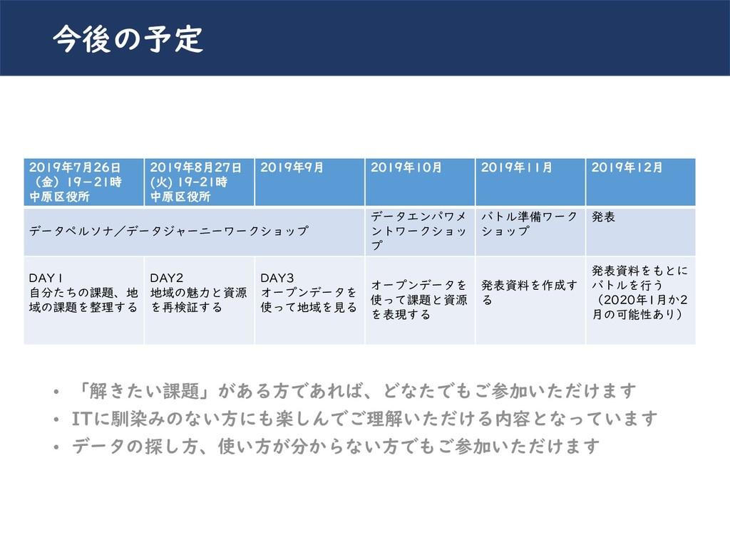 今後の予定 2019年7月26日 (金)19-21時 中原区役所 2019年8月27日 (火)...