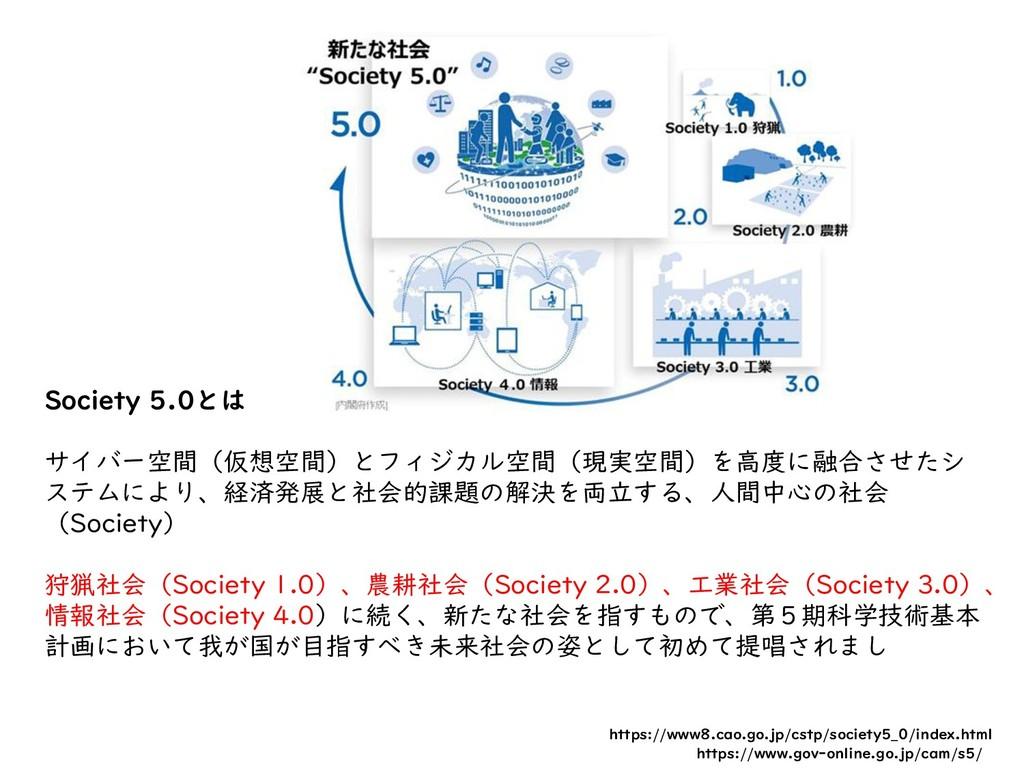 Society 5.0とは サイバー空間(仮想空間)とフィジカル空間(現実空間)を高度に融合さ...