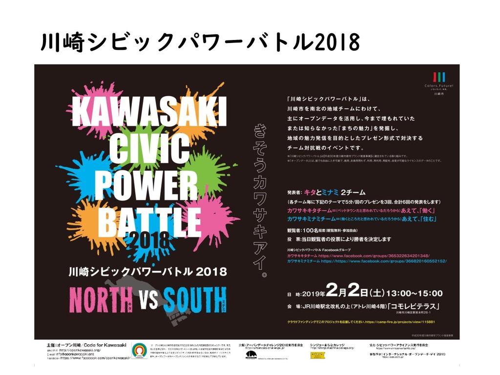 川崎シビックパワーバトル2018
