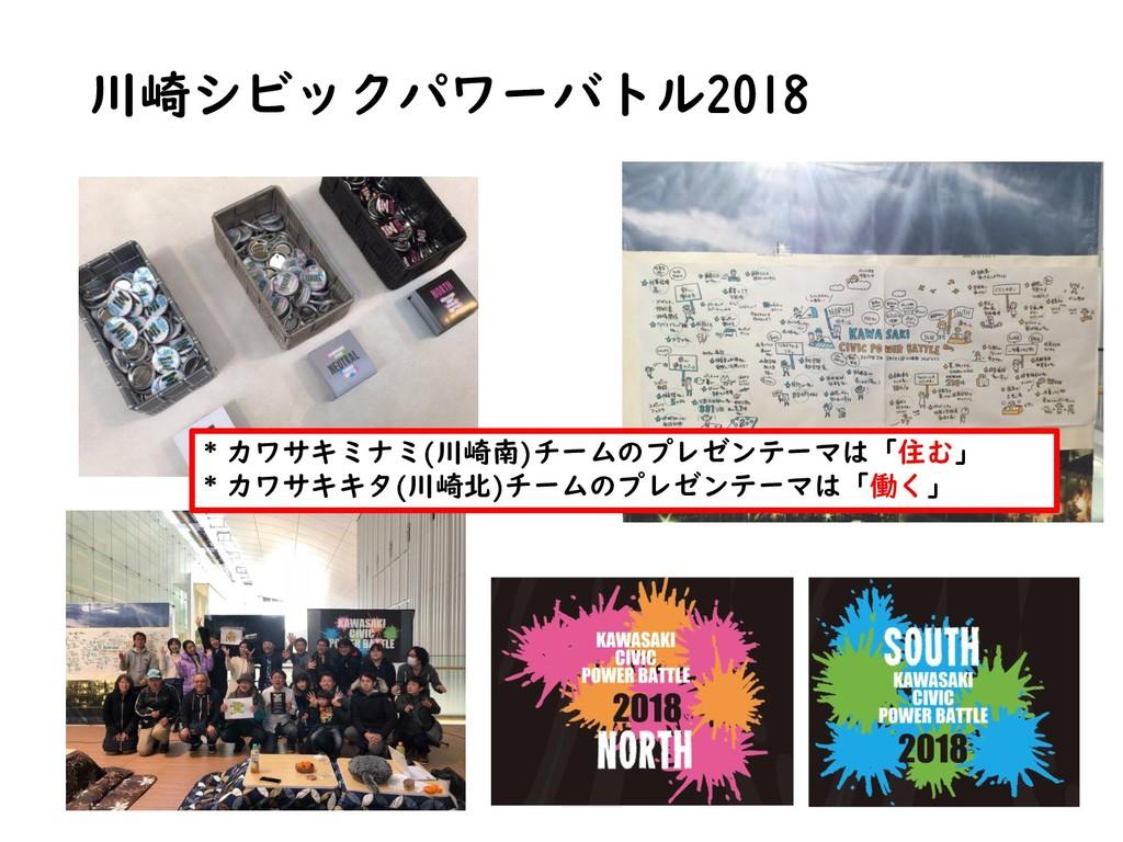 川崎シビックパワーバトル2018 * カワサキミナミ(川崎南)チームのプレゼンテーマは「住む」...