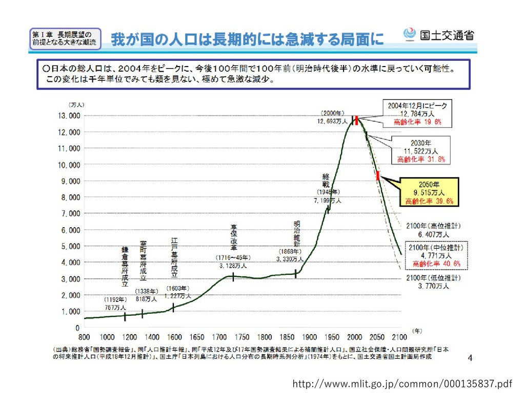 http://www.mlit.go.jp/common/000135837.pdf