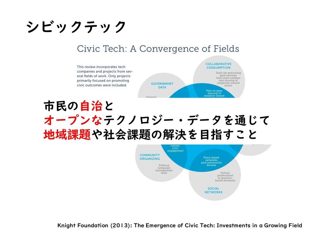 市民の自治と オープンなテクノロジー・データを通じて 地域課題や社会課題の解決を目指すこと K...