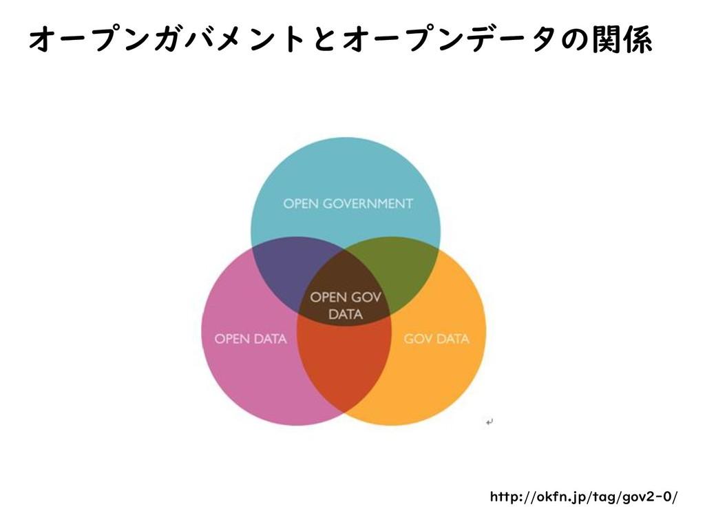 オープンガバメントとオープンデータの関係 http://okfn.jp/tag/gov2-0/