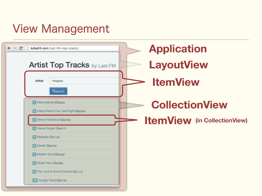 7JFX.BOBHFNFOU Application LayoutView ItemView...