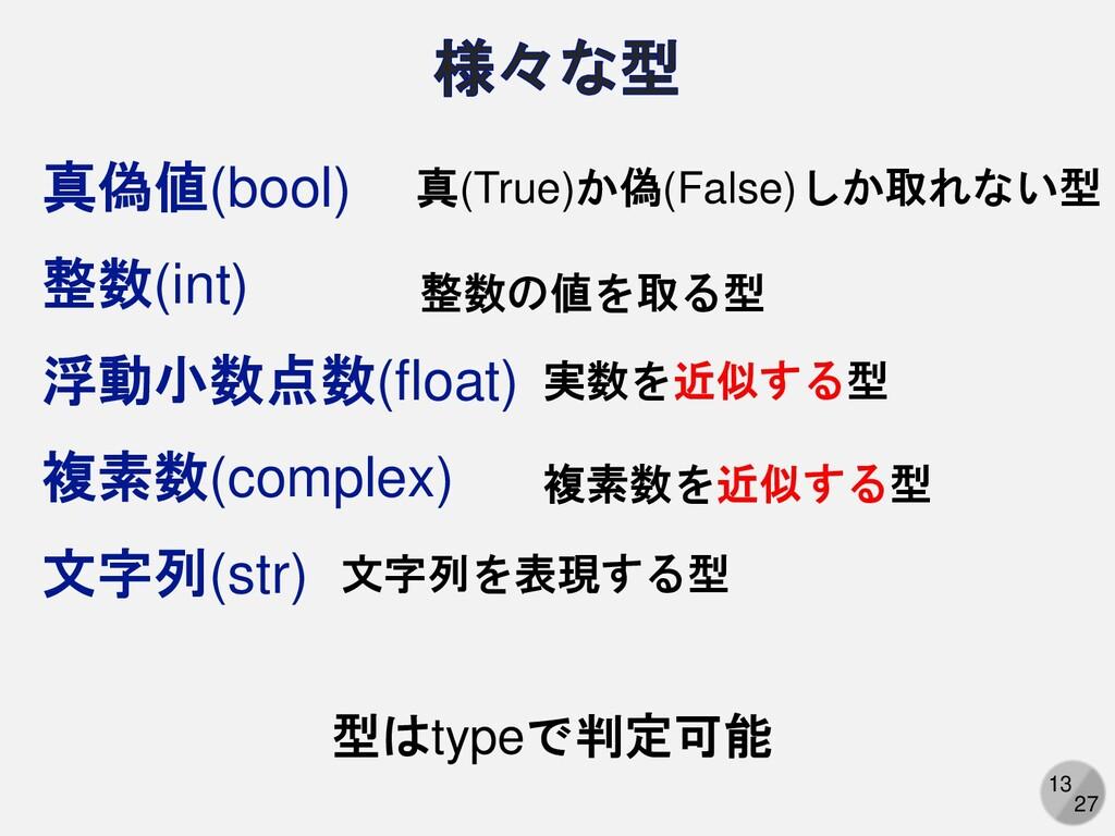 13 27 真偽値(bool) 真(True)か偽(False)しか取れない型 整数(int)...
