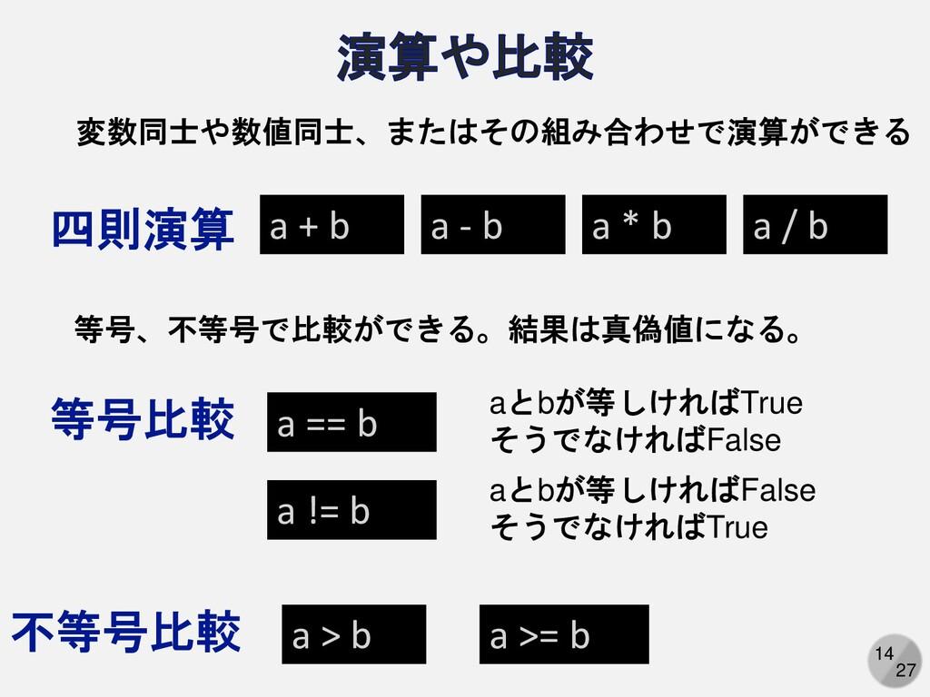 14 27 四則演算 a + b 変数同士や数値同士、またはその組み合わせで演算ができる a ...