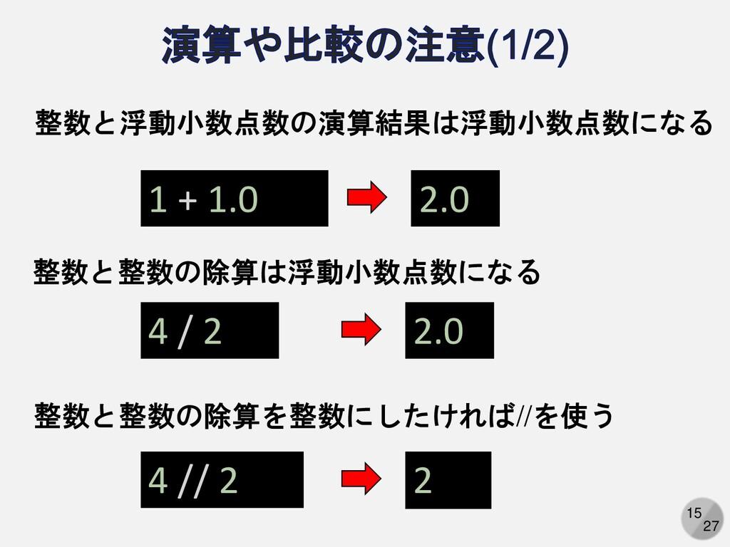15 27 整数と浮動小数点数の演算結果は浮動小数点数になる 1 + 1.0 2.0 整数と整...