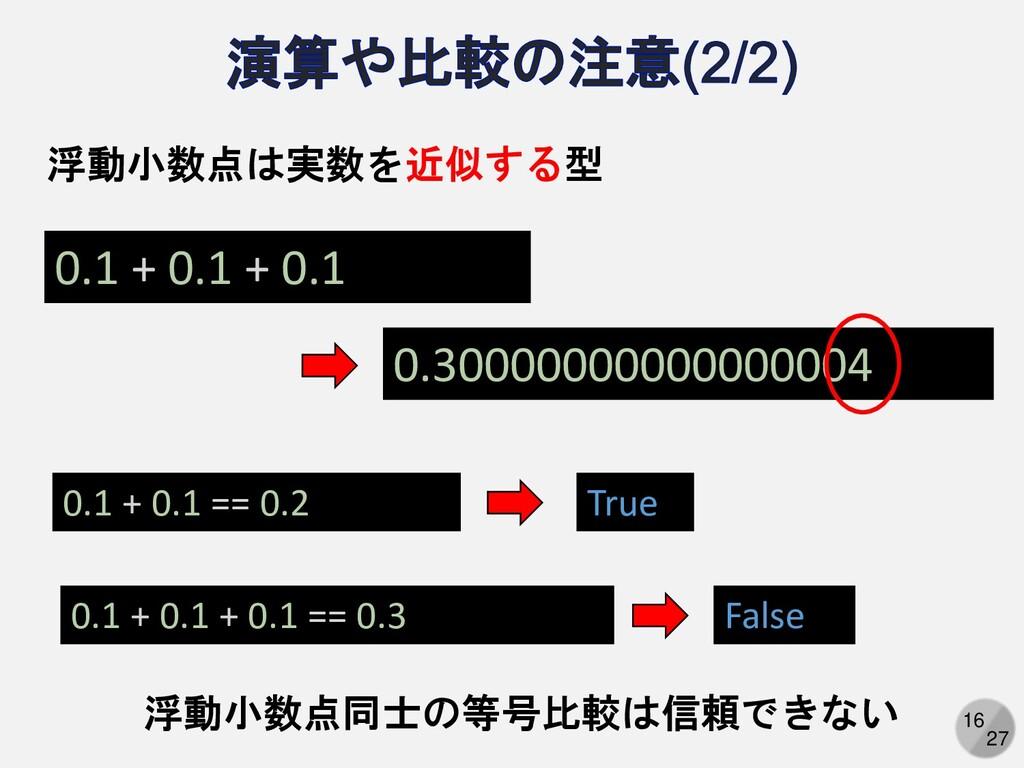 16 27 0.1 + 0.1 + 0.1 0.30000000000000004 0.1 +...