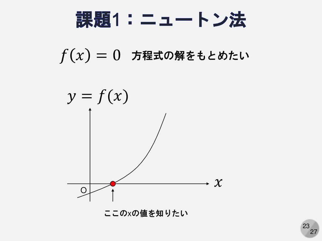 23 27 𝑓 𝑥 = 0 方程式の解をもとめたい 𝑥 𝑦 = 𝑓(𝑥) O ここのxの値を知...