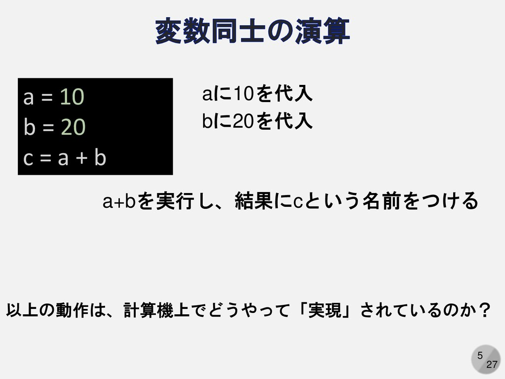 5 27 a = 10 b = 20 c = a + b aに10を代入 bに20を代入 a+...