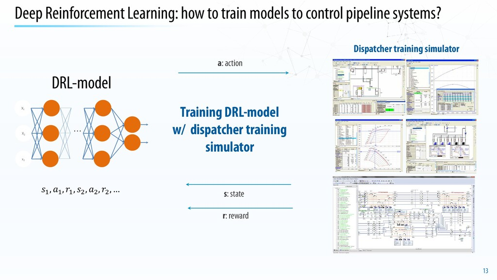 13 Deep Reinforcement Learning: how to train mo...