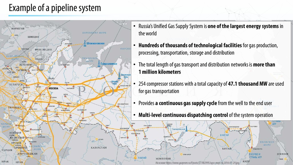 3 Example of a pipeline system • Russia's Unifi...