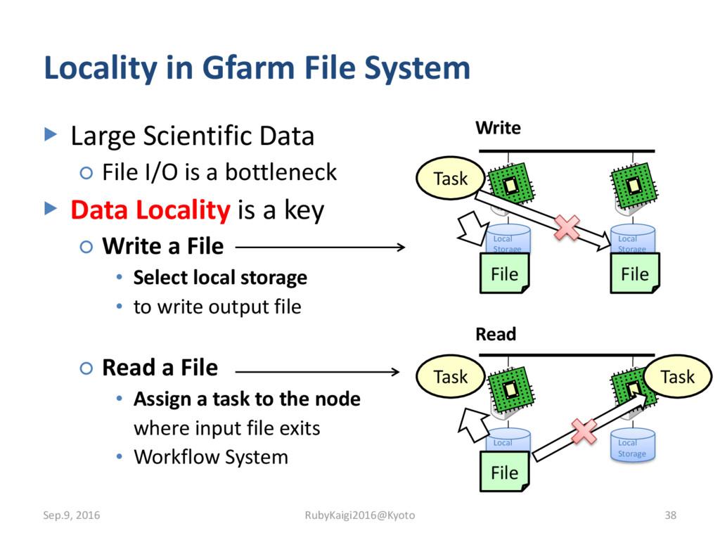 Locality in Gfarm File System ▶ Large Scientifi...