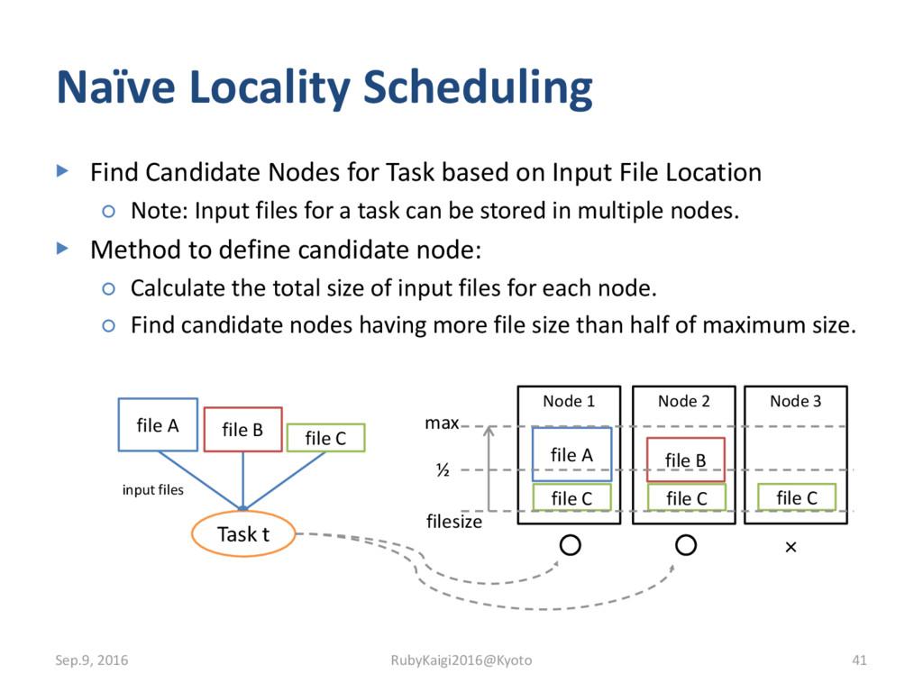 ▶ Find Candidate Nodes for Task based on Input ...