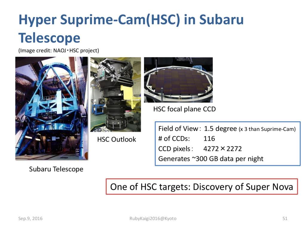 Hyper Suprime-Cam(HSC) in Subaru Telescope Sep....