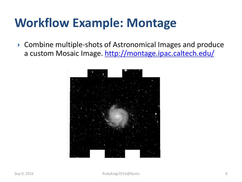  Combine multiple-shots of Astronomical Images...