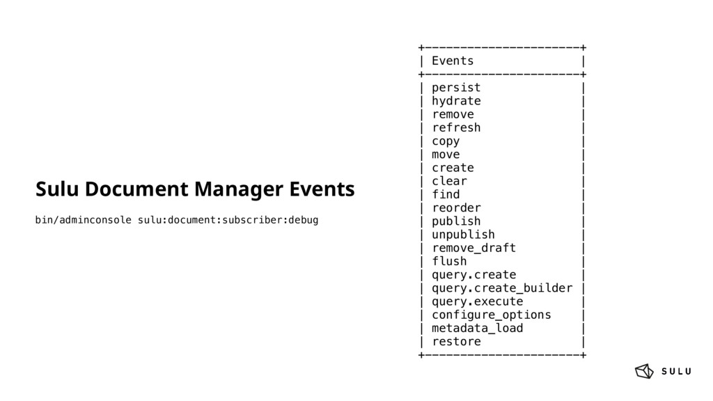 Sulu Document Manager Events +-----------------...