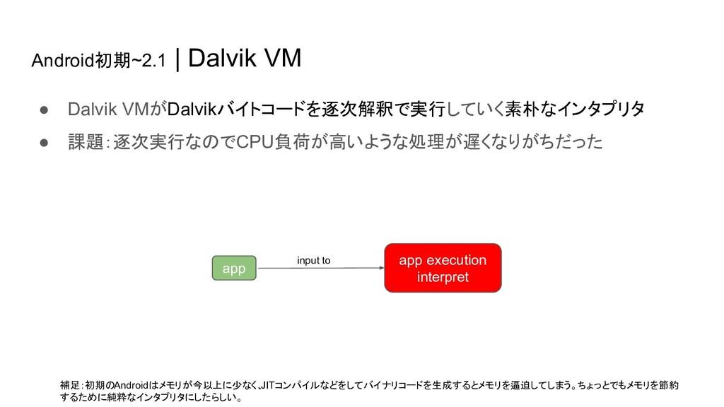 Android初期~2.1 | Dalvik VM ● Dalvik VMがDalvikバイト...