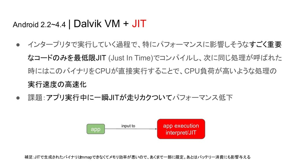 Android 2.2~4.4 | Dalvik VM + JIT ● インタープリタで実行し...