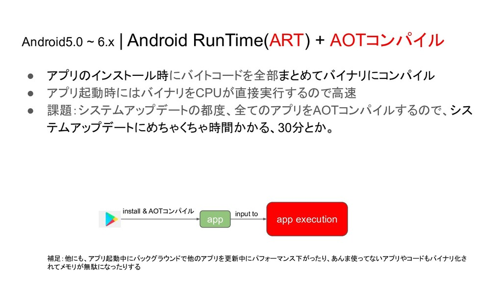 Android5.0 ~ 6.x | Android RunTime(ART) + AOTコン...