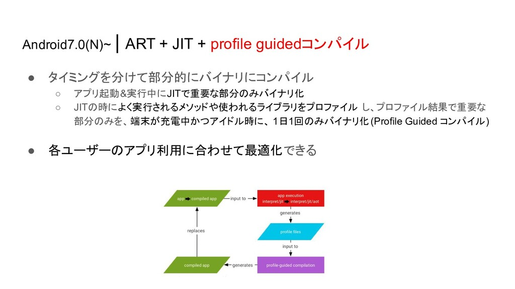 Android7.0(N)~ | ART + JIT + profile guidedコンパイ...