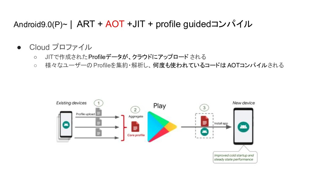 Android9.0(P)~ | ART + AOT +JIT + profile guide...