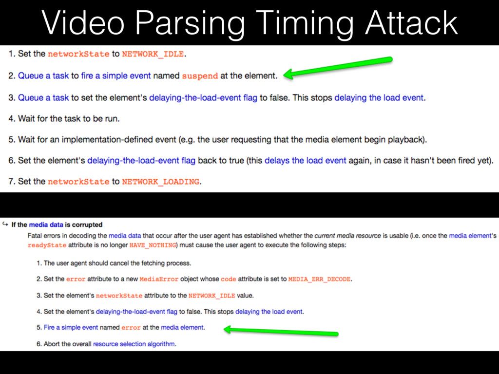 Video Parsing Timing Attack
