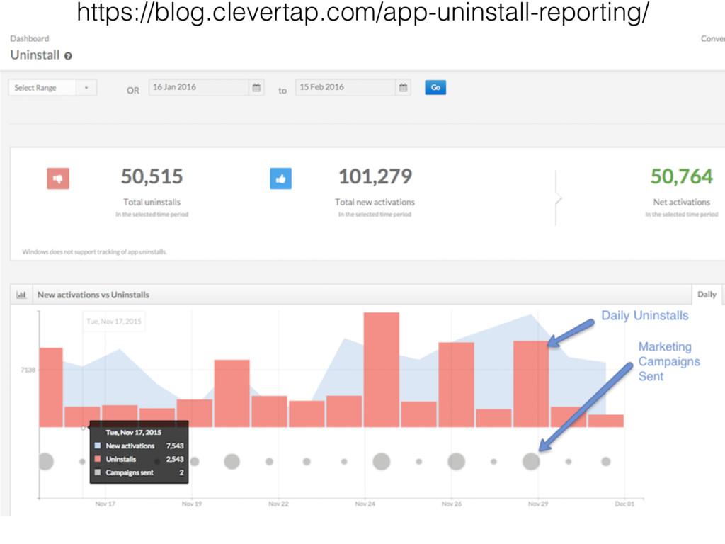 https://blog.clevertap.com/app-uninstall-report...