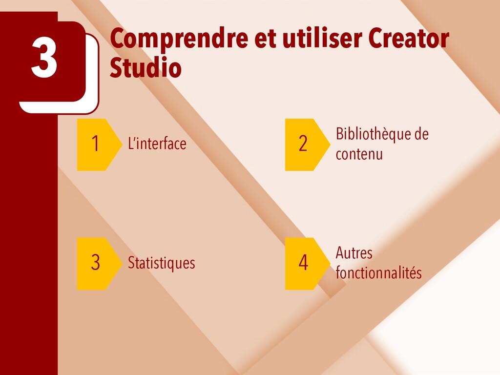 Comprendre et utiliser Creator Studio 3 1 2 L'i...