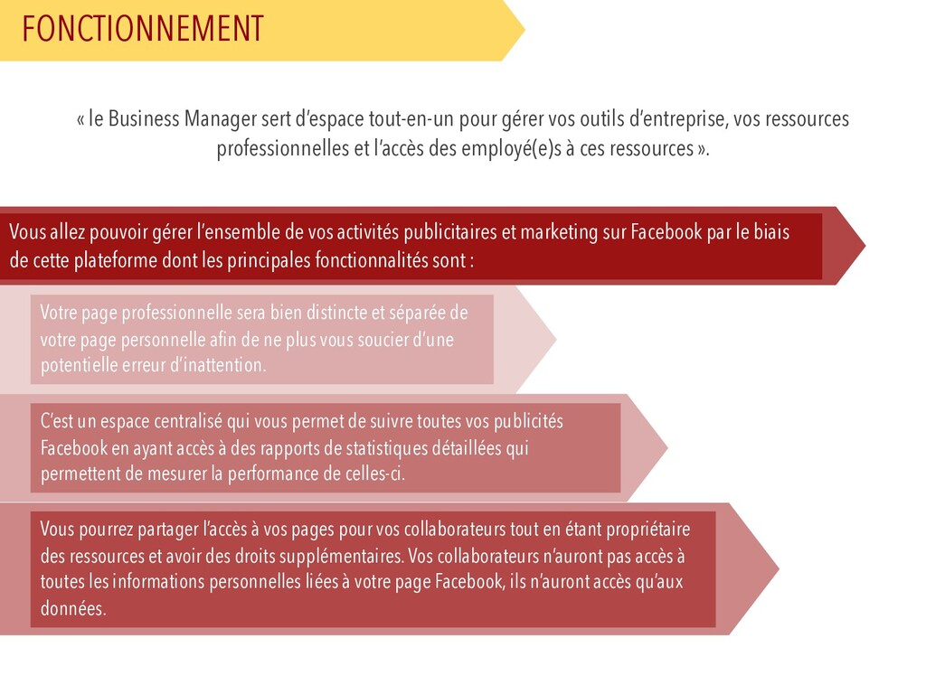 FONCTIONNEMENT « le Business Manager sert d'esp...
