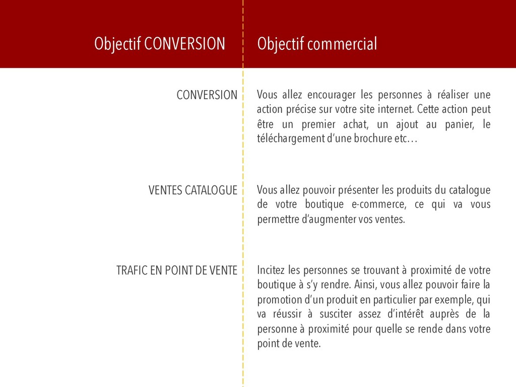Objectif CONVERSION Objectif commercial CONVERS...