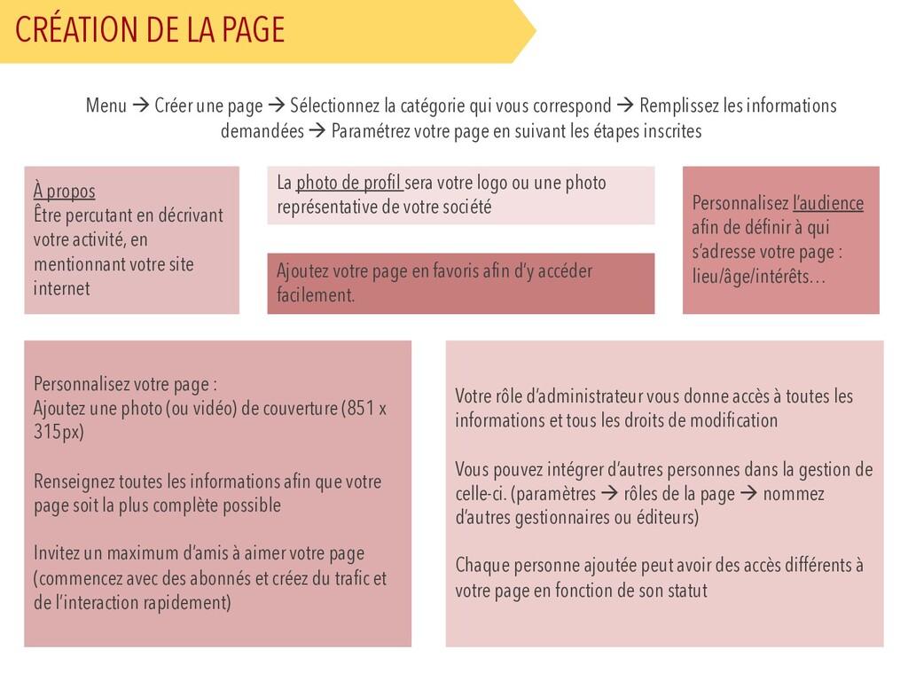 CRÉATION DE LA PAGE Menu à Créer une page à Sél...
