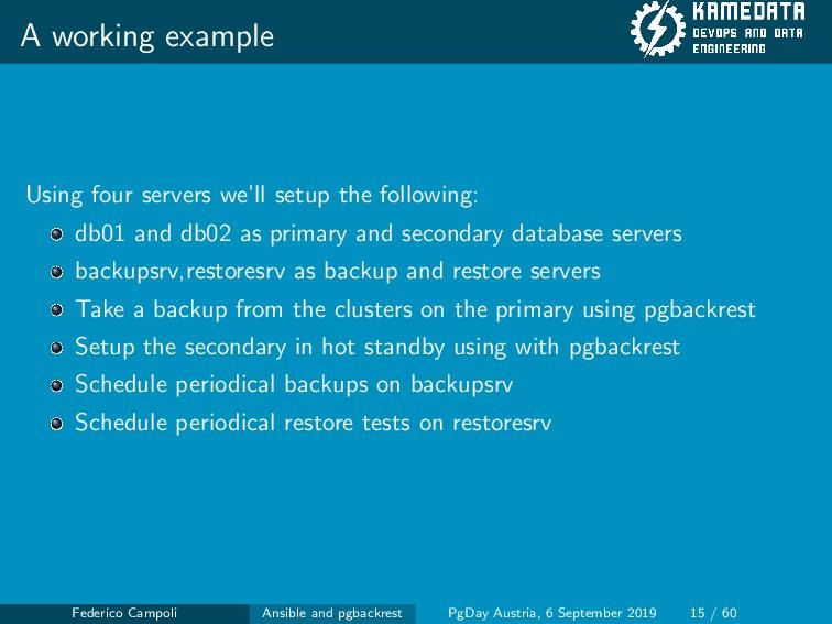 A working example Using four servers we'll setu...