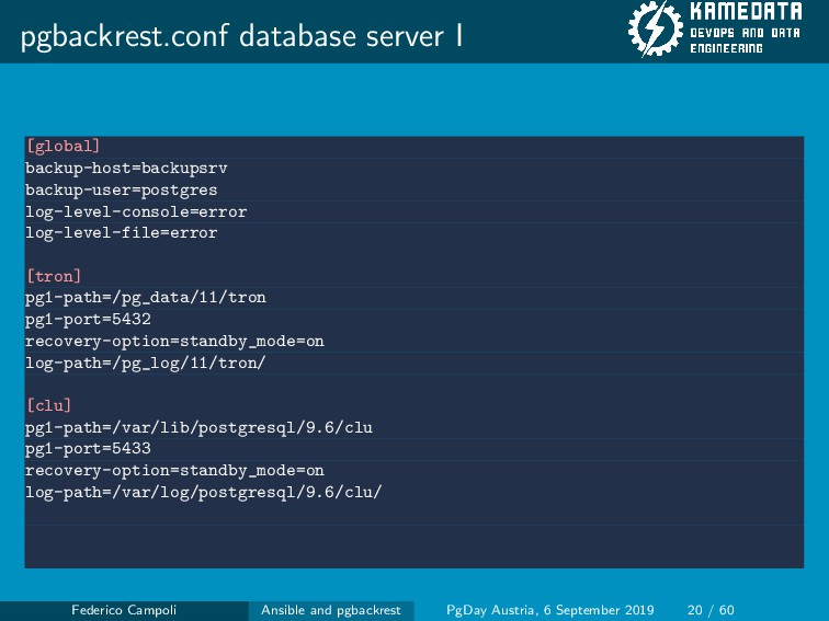 pgbackrest.conf database server I [global] back...