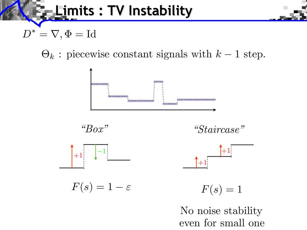 """D⇤ = r, = Id Limits : TV Instability """"Box"""" F(s)..."""