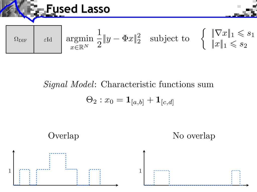 Signal Model: Characteristic functions sum ⇥2 :...