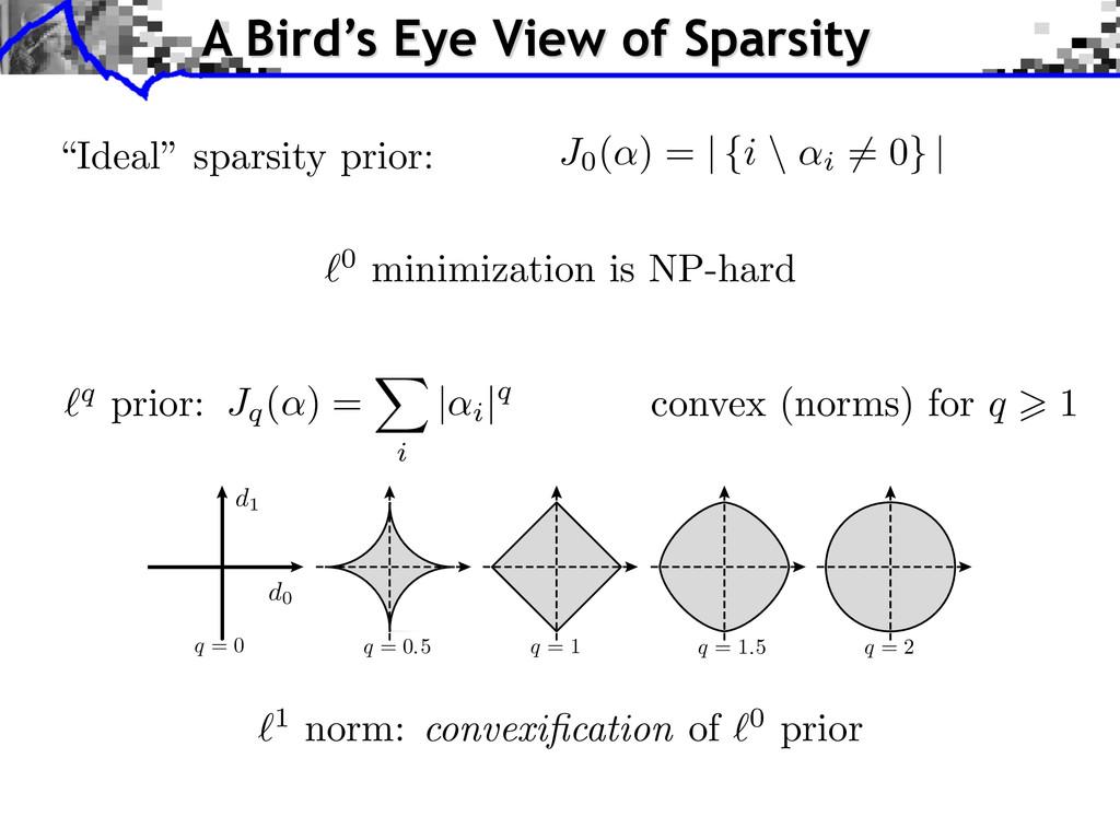 `1 norm: convexification of `0 prior `0 minimiza...