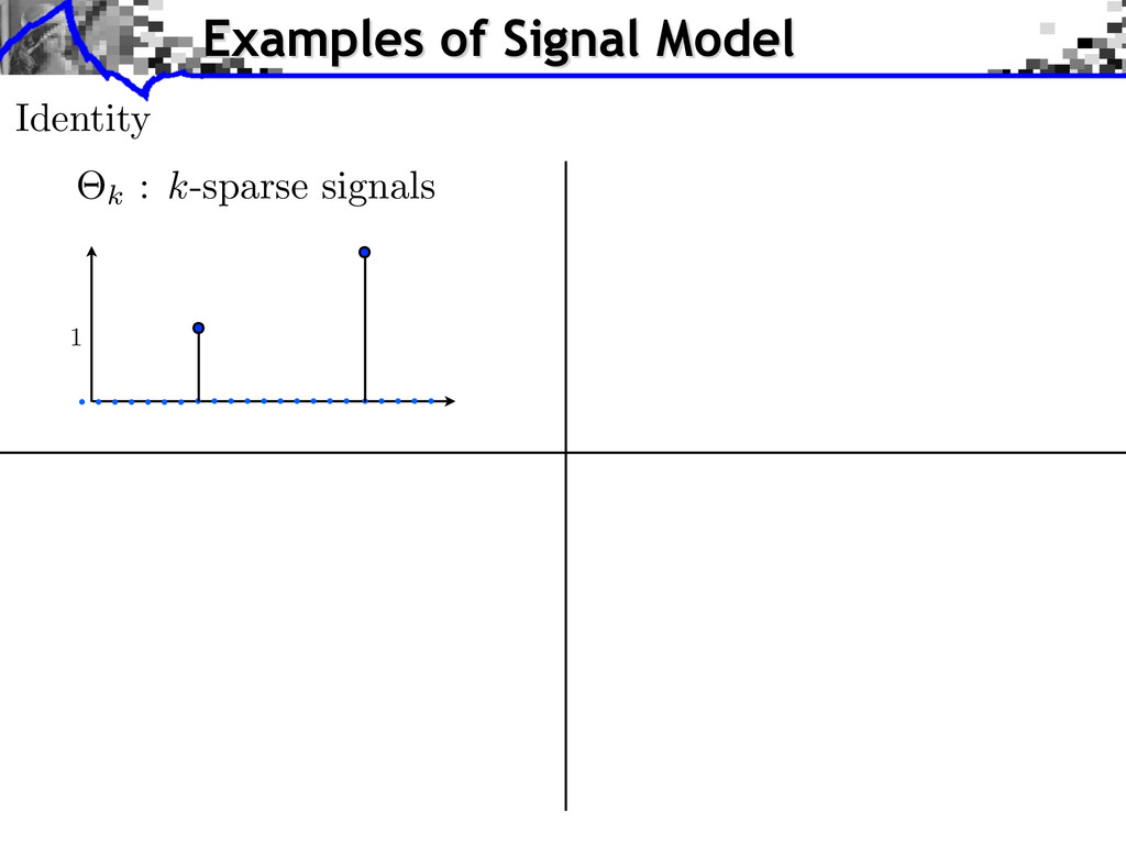 Examples of Signal Model Identity ⇥k : k-sparse...