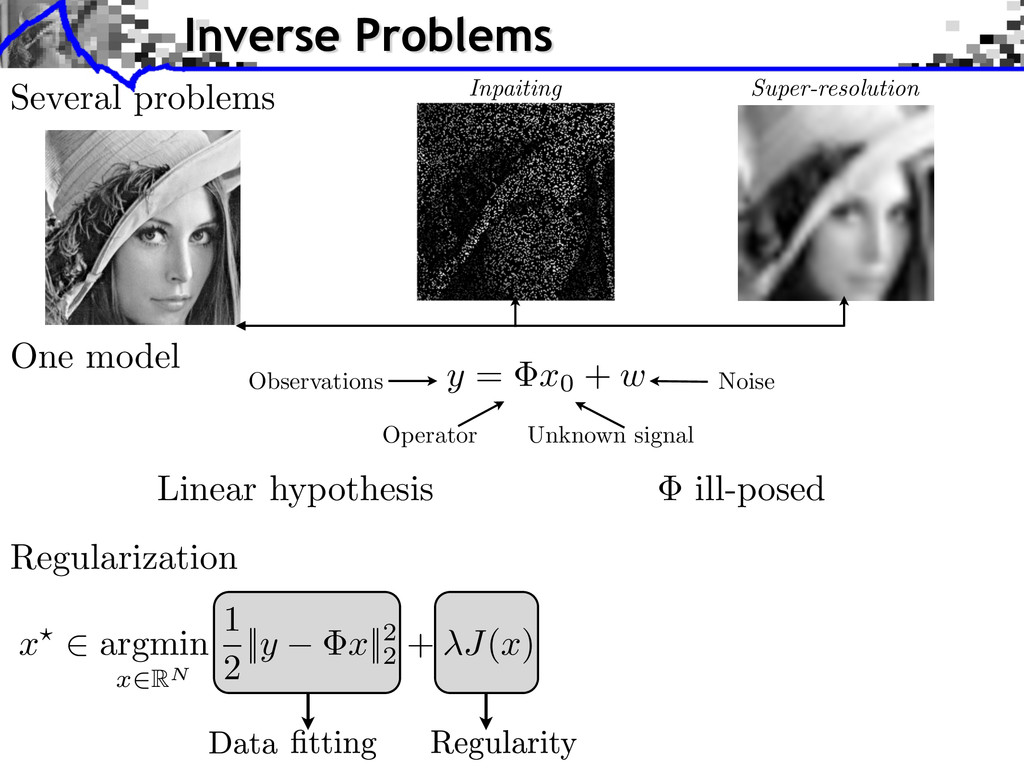 Inverse Problems ill-posed Linear hypothesis On...