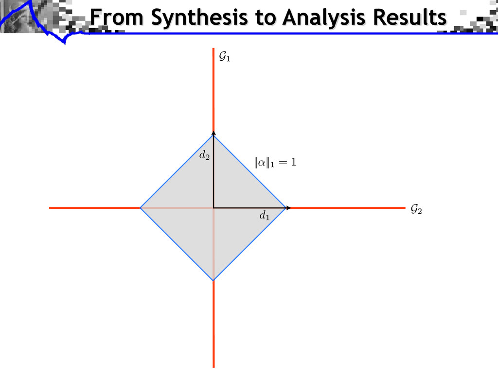 G2 G1 ||↵||1 = 1 From Synthesis to Analysis Res...