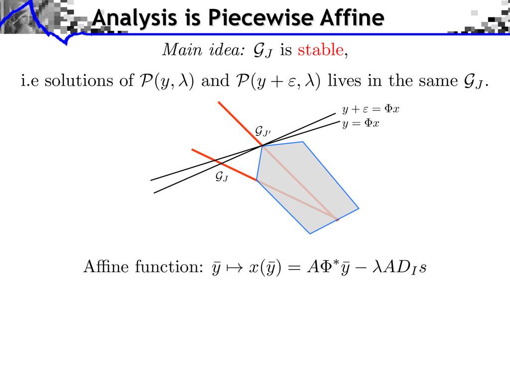 A ne function: ¯ y 7! x(¯ y) = A ⇤ ¯ y ADI s An...