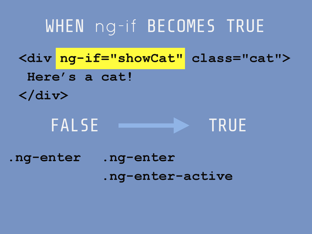 """<div ng-if=""""showCat"""" class=""""cat""""> Here's a cat!..."""