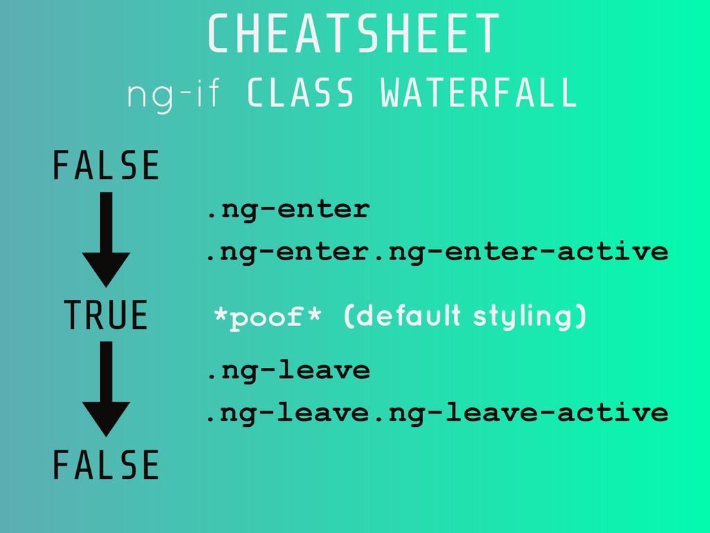 CHEATSHEET ng-if CLASS WATERFALL FALSE ! ! TRUE...